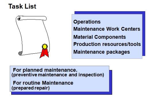 plant maintenance task list idle mind of a sap pm consultant