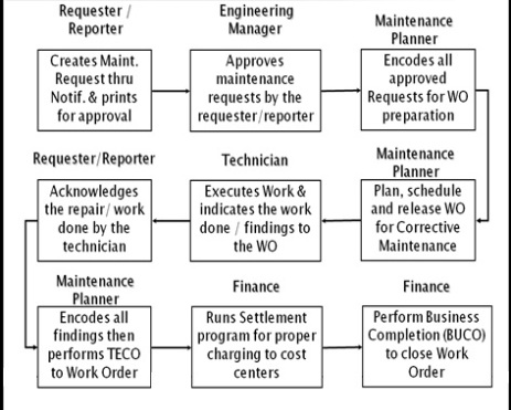 maintaining order at their expense Maintaining order in the post-strike workplace: employee expression and the scop of section 7  lyrissa c barnett,maintaining order in the post  venting their .